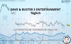 DAVE & BUSTER S ENTERTAINMENT - Täglich