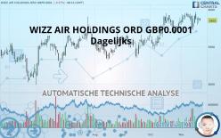 WIZZ AIR HOLDINGS ORD GBP0.0001 - Päivittäin