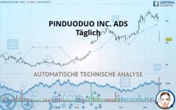 PINDUODUO INC. ADS - Täglich