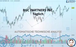 BGC PARTNERS INC. - Täglich