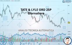 TATE & LYLE ORD 25P - Ежедневно