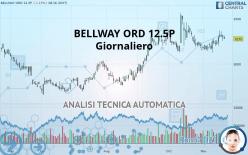 BELLWAY ORD 12.5P - Ежедневно