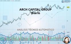 ARCH CAPITAL GROUP - Diario