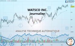 WATSCO INC. - Journalier