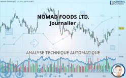 NOMAD FOODS LTD. - Journalier