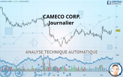 CAMECO CORP. - Journalier
