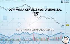 COMPANIA CERVECERIAS UNIDAS S.A. - Daily