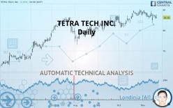 TETRA TECH INC. - Daily