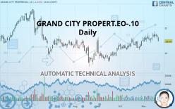GRAND CITY PROPERT.EO-.10 - Daily