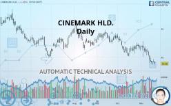 CINEMARK HLD. - Daily