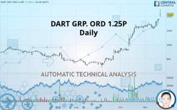 DART GRP. ORD 1.25P - Daily
