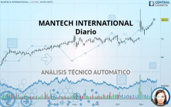 MANTECH INTERNATIONAL - Diario