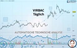 VIRBAC - Täglich