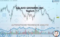 CALAVO GROWERS INC. - Täglich