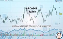 ARCADIS - Täglich