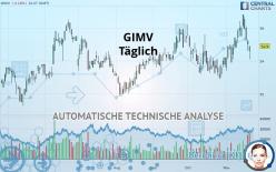 GIMV - Täglich