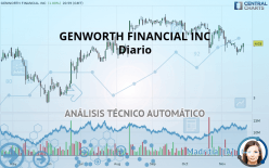 GENWORTH FINANCIAL INC - Diario
