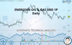 ENERGEAN ORD 1P - Daily