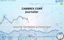 CAMBREX CORP. - Journalier