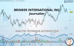 BRINKER INTERNATIONAL INC. - Journalier