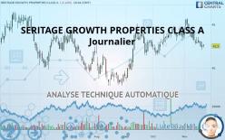 SERITAGE GROWTH PROPERTIES CLASS A - Journalier