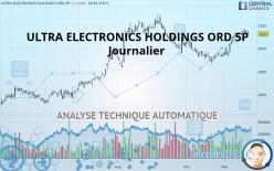 ULTRA ELECTRONICS HOLDINGS ORD 5P - Päivittäin