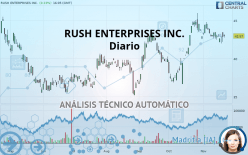 RUSH ENTERPRISES INC. - Diario