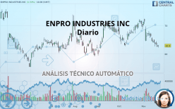 ENPRO INDUSTRIES INC - Diario