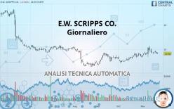 E.W. SCRIPPS CO. - Giornaliero
