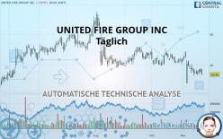 UNITED FIRE GROUP INC - Täglich