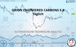 ORION ENGINEERED CARBONS S.A - Diário
