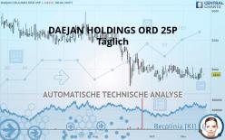 DAEJAN HOLDINGS ORD 25P - Dagligen
