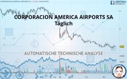 CORPORACION AMERICA AIRPORTS SA - Täglich