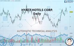 HYATT HOTELS CORP. - Daily