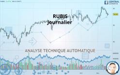 RUBIS - Journalier
