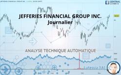 JEFFERIES FINANCIAL GROUP INC. - Journalier