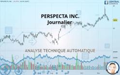 PERSPECTA INC. - Journalier