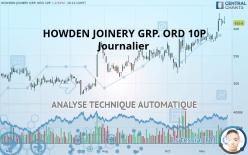 HOWDEN JOINERY GRP. ORD 10P - Dagligen