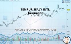 TEMPUR SEALY INTL. - Journalier