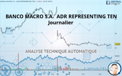 BANCO MACRO S.A.  ADR REPRESENTING TEN - Journalier