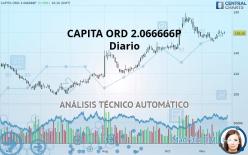 CAPITA ORD 2.066666P - Dagligen