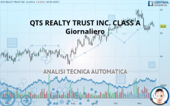 QTS REALTY TRUST INC. CLASS A - Journalier
