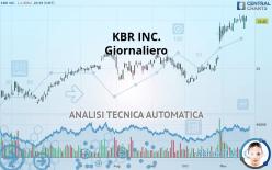 KBR INC. - Daily