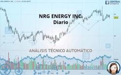 NRG ENERGY INC. - Journalier