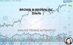 BROWN & BROWN INC. - Journalier