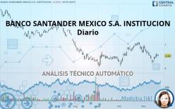 BANCO SANTANDER MEXICO S.A. INSTITUCION - Journalier