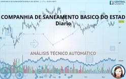 COMPANHIA DE SANEAMENTO BASICO DO ESTAD - Journalier