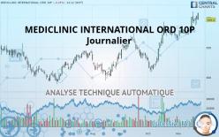 MEDICLINIC INTERNATIONAL ORD 10P - Dagligen