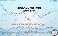 BOSKALIS WESTMIN - Journalier