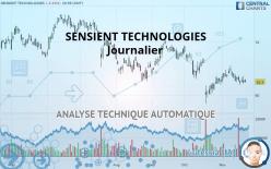SENSIENT TECHNOLOGIES - Journalier